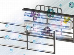Plazmový filtr proto roztočům a mikroskopickým nečistotám