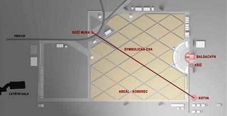 Popis areálu letiště v Tuřanech při návštěvě papeže