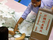 V Japonsku sčítají odevzdané volební hlasy. (30.8.2009)