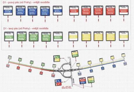 Plánek dopravních opatření při papežově návštěvě - sektory parkování.