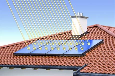 Dotace na solární energii