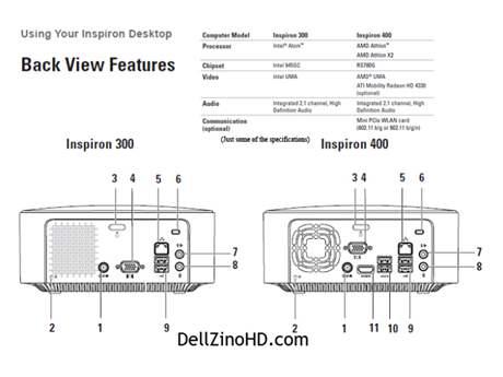 Dell Inspiron Zino