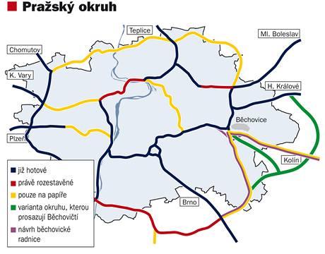 Mapa Pražského okruhu