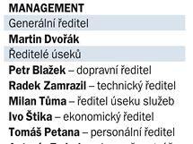 Kdo řídí Dopravní podnik Praha?