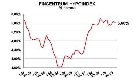 graf říjen 2009