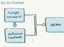 Google Chrome OS - architektura je výrazně zjednodušená