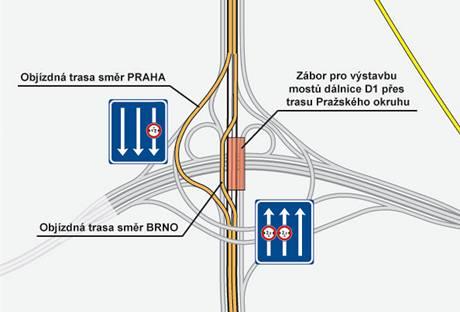 Objízdná trasa na D1