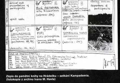 Reprodukce z knihy Martina C. Putny Spiritualita Václava Havla