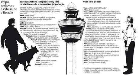 Přepis rozhovoru o výbušnině v letadle