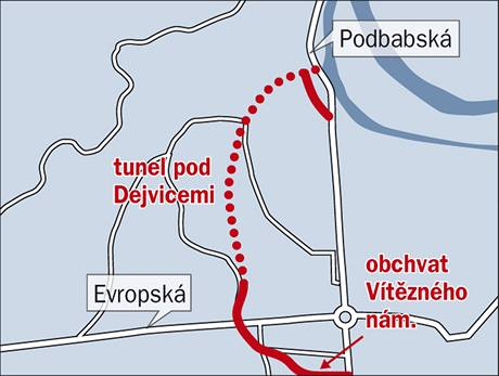 Tunel pod Dejvicemi - od Vltavy z Podbabské ulice má silnice zmizet v tunelu a znovu se dostat na povrch až na křižovatce Šárecké a Evropské ulice. Naváže na obchvat Vítězného náměstí.