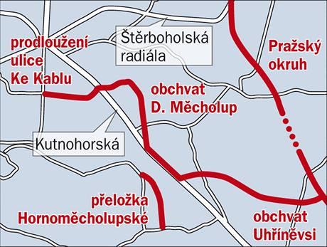 Obchvat Dolních Měcholup - územní plán počítá s přeložkou Kutnohorské ulice. Ta se vyhne Dolním Měcholupům i Uhříněvsi. Navíc se plánuje přeložení Hornoměcholupské silnice a  prodloužení ulice Ke Kablu.