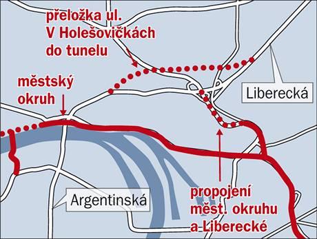 Tunely pod Libní - až bude dostavěn městský okruh mezi Pelc-Tyrolkou a Strašnicemi, plánuje se tunel k Liberecké ulici zhruba pod Zenklovou ulicí. Pod zem má jít i ulice V Holešovičkách.