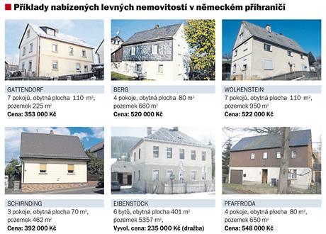 Příklady nabízených levných nemovitostí v německém příhraničí.