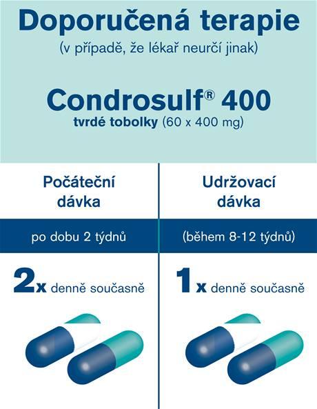 artróza 3