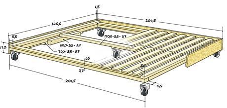 Konstrukce postele