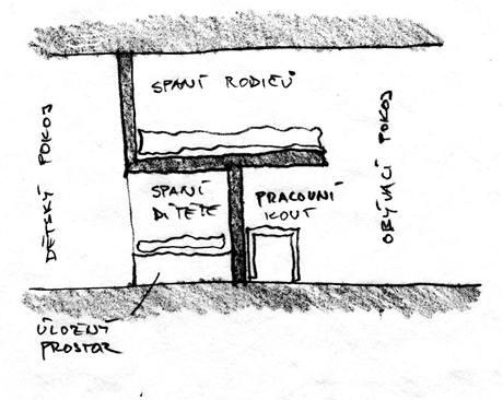 Skica návrhu proměny bytu 2+kk od architekta Kryštofa Štulce, pohled z boku