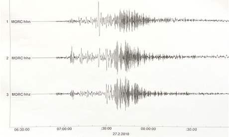 Seismoložka Jana Pazdírková z Ústavu fyziky země Přírodovědecké fakulty Masarykovy Univerzity v Brně se záznamem otřesu země při zemětřesení v Chile.