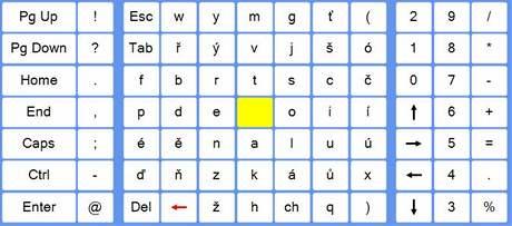 Frekvenční klávesnice biokybernetičky Marcely Fejtové užívaná pro systém I4Control