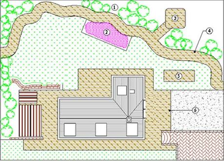 Vytvořte si v zahradě tzv. nárazníkovou zónu proti klíšťatům.