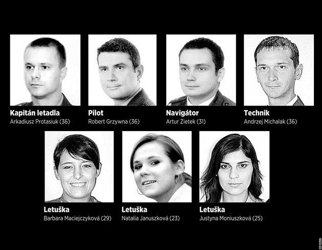 Posádka polského letu do Katyn�.