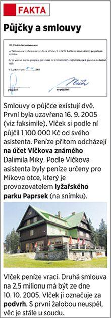 Půjčka Miloslava Vlčka.