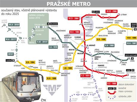 Plán současných a plánovaných stanic pražského metra.