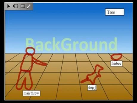 "Jednoduchá kresba: ""muž hod"", ""pes skok"" a ""frisbee"""