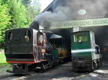 Slovensko, skanzen Vychylovka