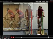 Přední kamera snímá vybočování kolen