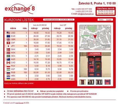 kurzovní lístek Exchange 8