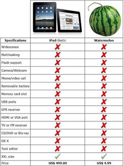 iPad vtípky - srovnání