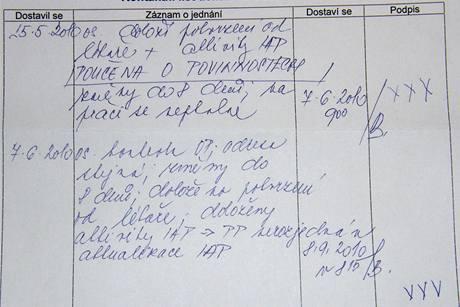 Ukázky podpisů na dokumentech úřadu práce. Takto se lidé podepsali v pátek v Mostě, jinak to neumí.