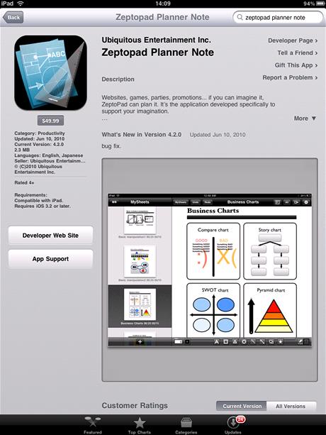 ZeptoPad Planner Note