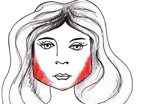 Jak nanášet make-up na čtvercový obličej