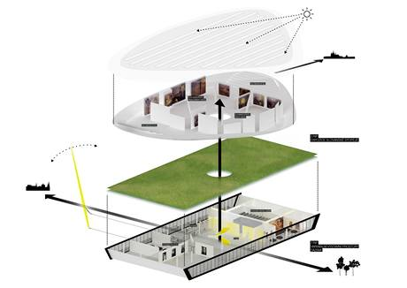 Axonometrie stavby