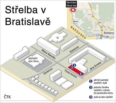 Střelba v Bratislavě.