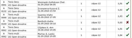 Tiket se sedmnácti zápasy, který zhatila porážka Tomáše Berdycha.