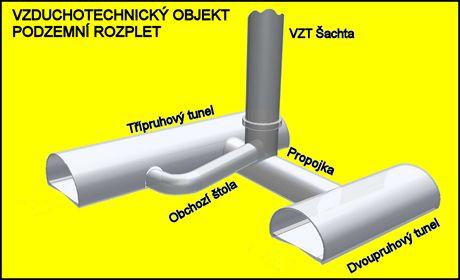 Cholupický tunel -  Realizovaný rozplet po zjednodušení