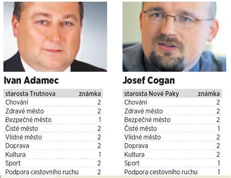 Vysvědčení pro starosty z Hradecka 1