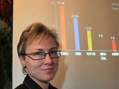 Irena Matonohová (TOP 09)