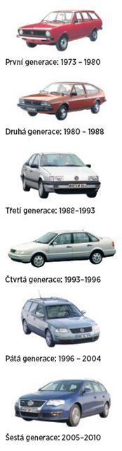 Šest generací VW Passat