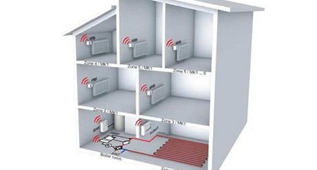 Propojení centrální jednotky s digitálními hlavicemi