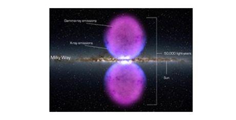Gigantické bubliny v centru Mléčné dráhy