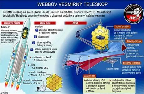 Webbův vesmírný teleskop
