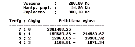 Tiket, na který sázkař vyhrál přes dva miliony korun.