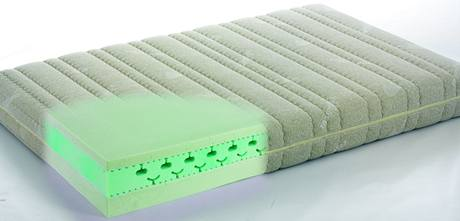 Vnitřní jádro matrace Seacell Emotion se skládá z vrstvy materiálu Ecogreen, umístěné mezi dvěma vrstvami Geomemory Aloe. Řady drážek a hlubokých kanálků na obou stranách středové vrstvy Ecogreen umožňují proudění vzduchu a udržují matraci suchou.