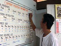 Aung Myo Thein u tabule, kde AAPP registruje počet politických vězňů