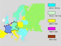 Napájecí soustavy evropské železnice
