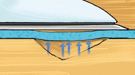 Vlivem tepla a vlhkosti se vlákna vyrovnají