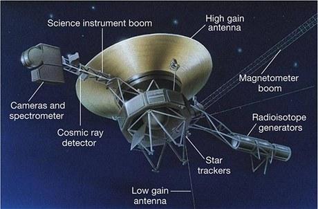 Schéma Voyageru